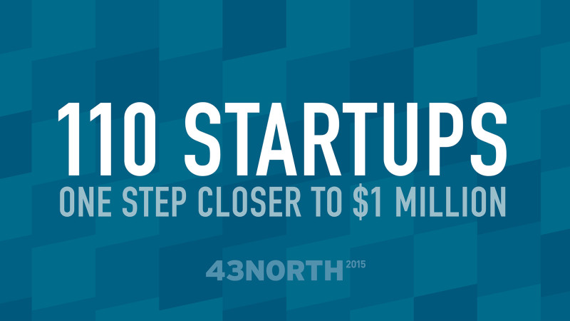 Three Z80 Labs Companies Chosen As Semi-Finalists In $5MM 43North Business Competition